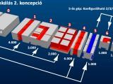 ISB technológizálás 2. koncepció