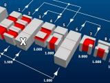 ISB technológizálás 1. koncepció